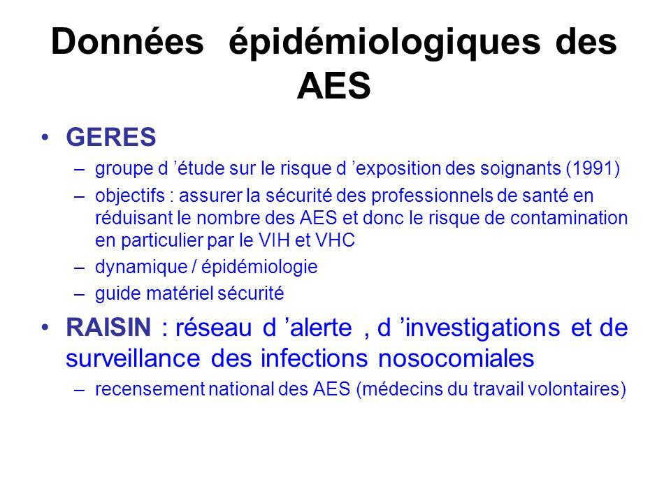 Données épidémiologiques des AES GERES –groupe d étude sur le risque d exposition des soignants (1991) –objectifs : assurer la sécurité des profession