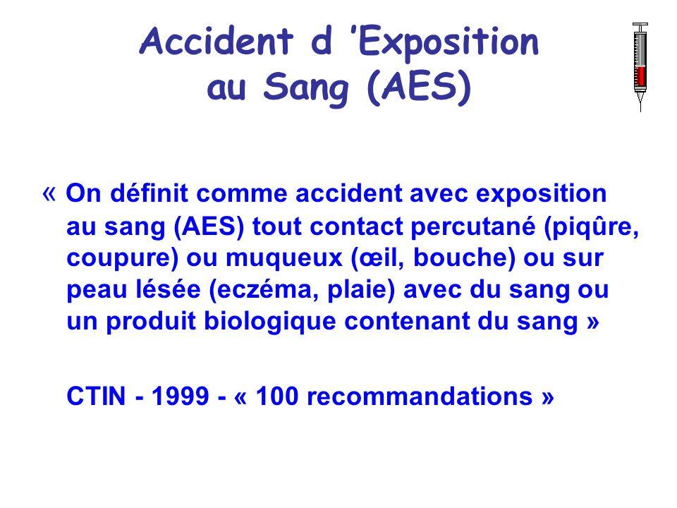 Accident d Exposition au Sang (AES) « On définit comme accident avec exposition au sang (AES) tout contact percutané (piqûre, coupure) ou muqueux (œil