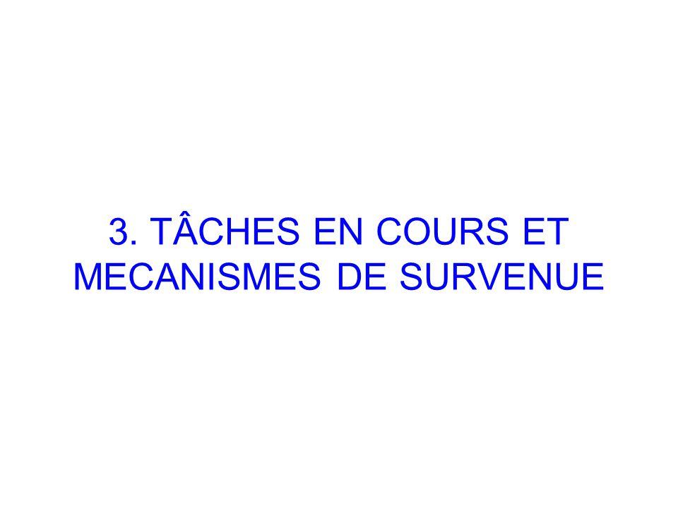 3. TÂCHES EN COURS ET MECANISMES DE SURVENUE
