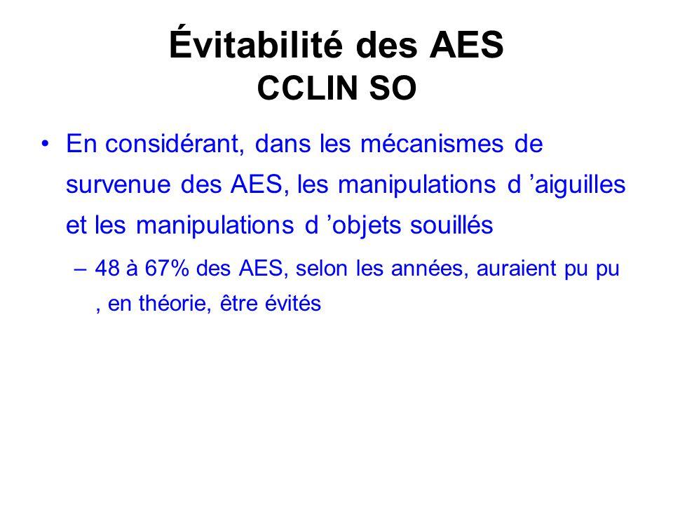 Évitabilité des AES CCLIN SO En considérant, dans les mécanismes de survenue des AES, les manipulations d aiguilles et les manipulations d objets soui