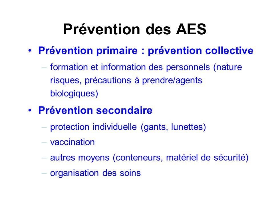 Prévention des AES Prévention primaire : prévention collective –formation et information des personnels (nature risques, précautions à prendre/agents