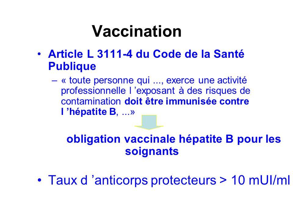 Vaccination Article L 3111-4 du Code de la Santé Publique –« toute personne qui..., exerce une activité professionnelle l exposant à des risques de co