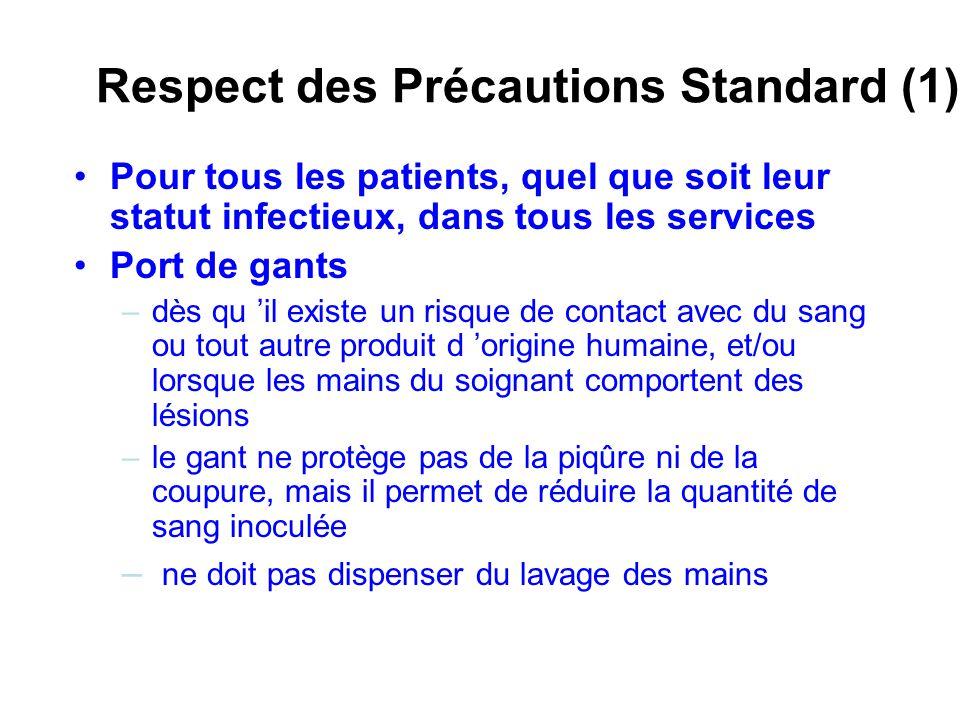 Respect des Précautions Standard (1) Pour tous les patients, quel que soit leur statut infectieux, dans tous les services Port de gants –dès qu il exi