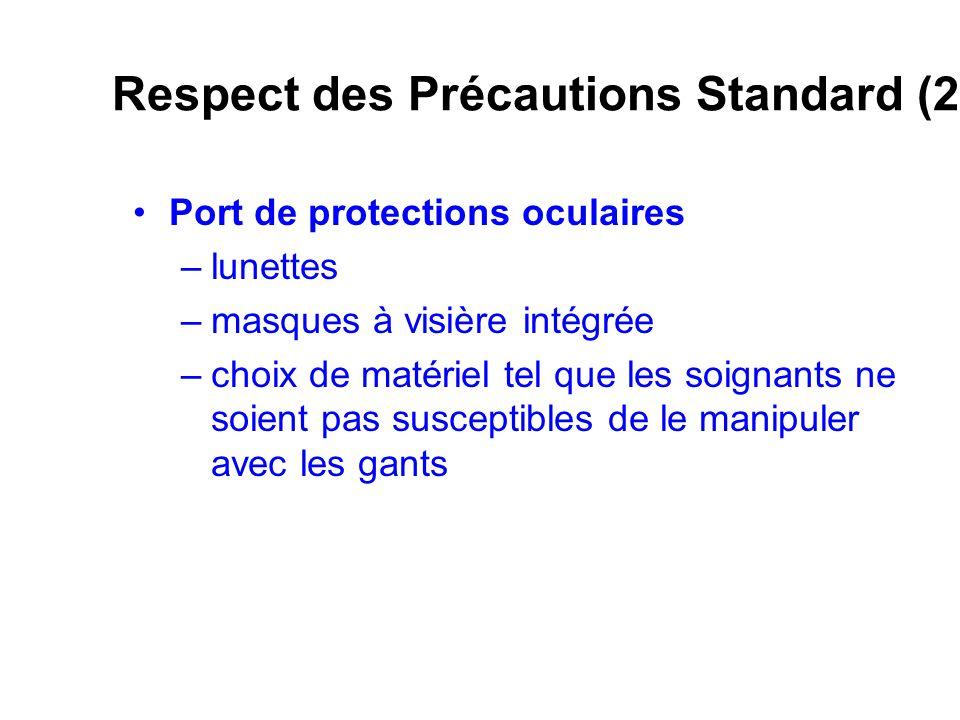 Respect des Précautions Standard (2) Port de protections oculaires –lunettes –masques à visière intégrée –choix de matériel tel que les soignants ne s