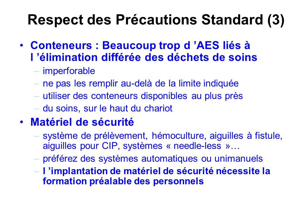 Respect des Précautions Standard (3) Conteneurs : Beaucoup trop d AES liés à l élimination différée des déchets de soins –imperforable –ne pas les rem