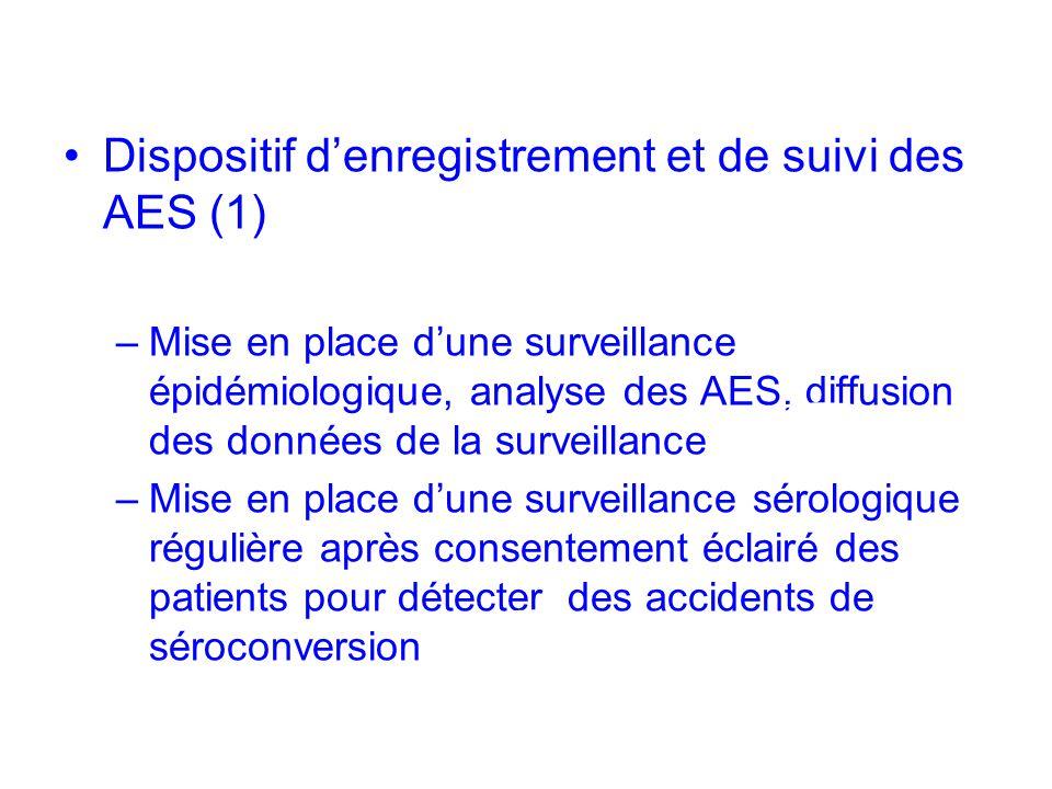 Dispositif denregistrement et de suivi des AES (1) –Mise en place dune surveillance épidémiologique, analyse des AES, diffusion des données de la surv