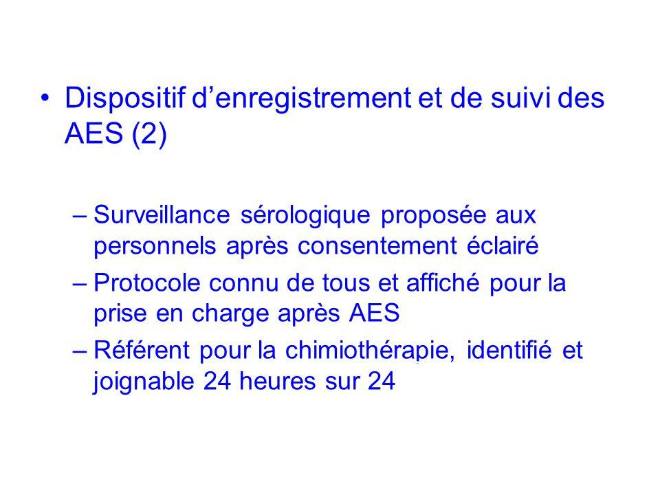 Dispositif denregistrement et de suivi des AES (2) –Surveillance sérologique proposée aux personnels après consentement éclairé R –Protocole connu de