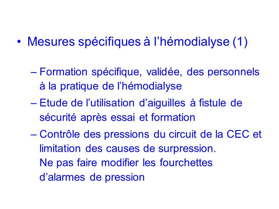 Mesures spécifiques à lhémodialyse (1) –Formation spécifique, validée, des personnels à la pratique de lhémodialyse NIVEAU 2 –Etude de lutilisation da