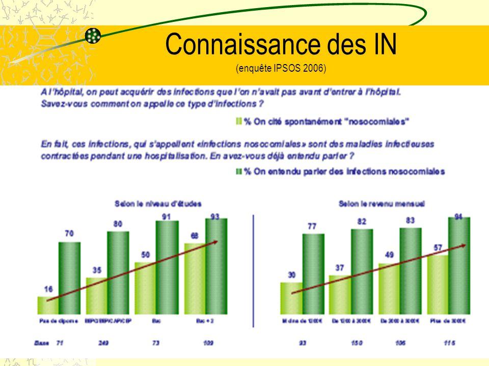 1 Nouvelles définitions des infections nosocomiales Formation des référents en hygiène 2010 Dr N.LUGAGNE DELPON CHR nord Dr Xavier VERDEIL CHU Toulouse