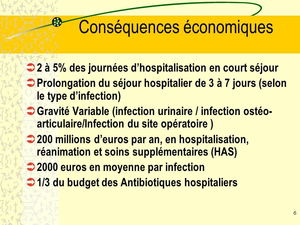 16 révolution de mai 2007 Infections Associées aux Soins (IAS ) Une infection est dite associée aux soins (IAS) - si elle survient au cours ou à la suite dune prise en charge (diagnostique, thérapeutique ou préventive) dun patient ET - si elle n était ni présente, ni en incubation au début de la prise en charge Une Infection nosocomiale est une IAS contractée en établissement de santé