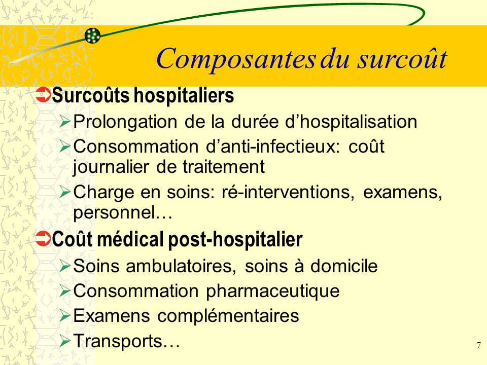 6 Conséquences économiques 2 à 5% des journées dhospitalisation en court séjour Prolongation du séjour hospitalier de 3 à 7 jours (selon le type dinfe
