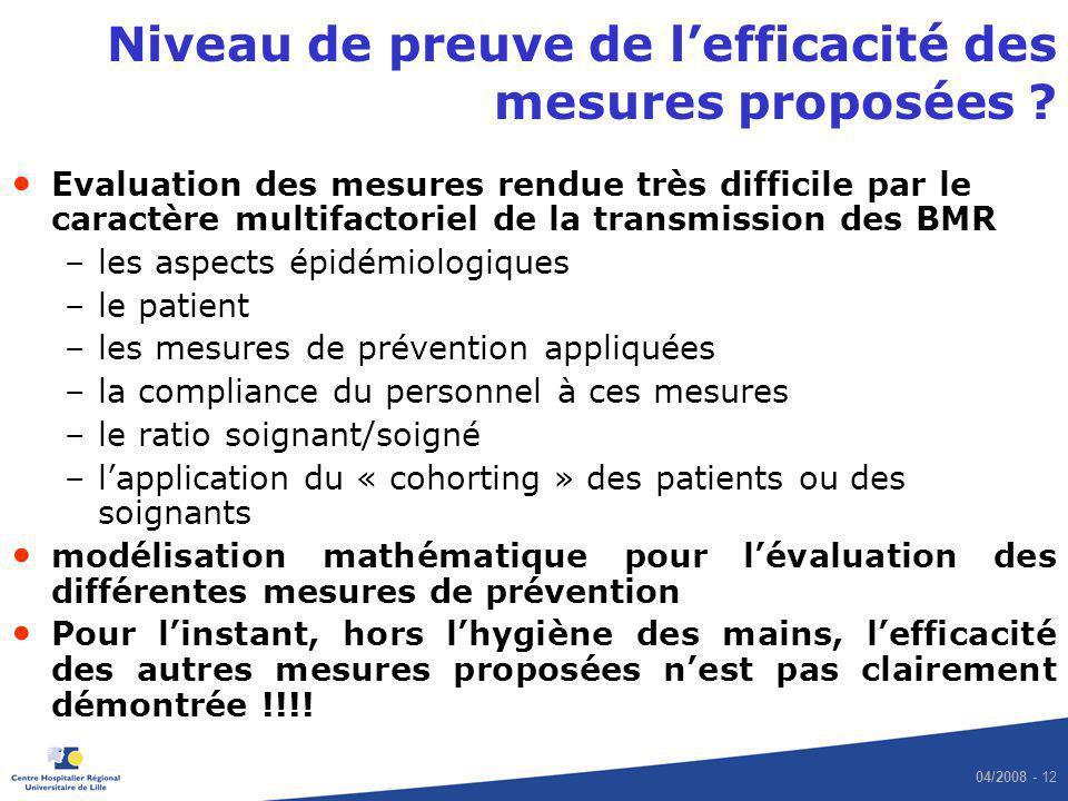 04/2008 - 12 Niveau de preuve de lefficacité des mesures proposées ? Evaluation des mesures rendue très difficile par le caractère multifactoriel de l