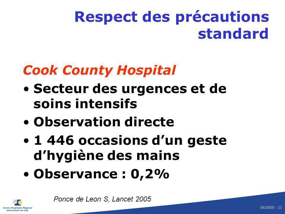 04/2008 - 20 Respect des précautions standard Cook County Hospital Secteur des urgences et de soins intensifs Observation directe 1 446 occasions dun