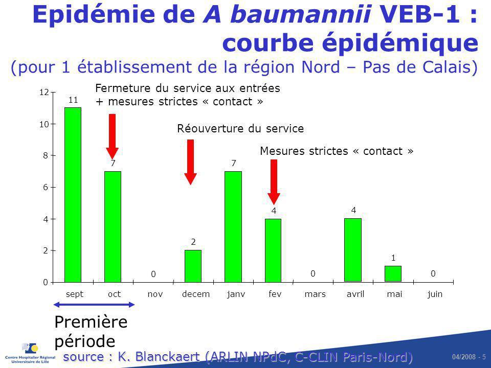 04/2008 - 5 Epidémie de A baumannii VEB-1 : courbe épidémique (pour 1 établissement de la région Nord – Pas de Calais) 11 7 0 0 2 4 6 8 10 12 septoctn