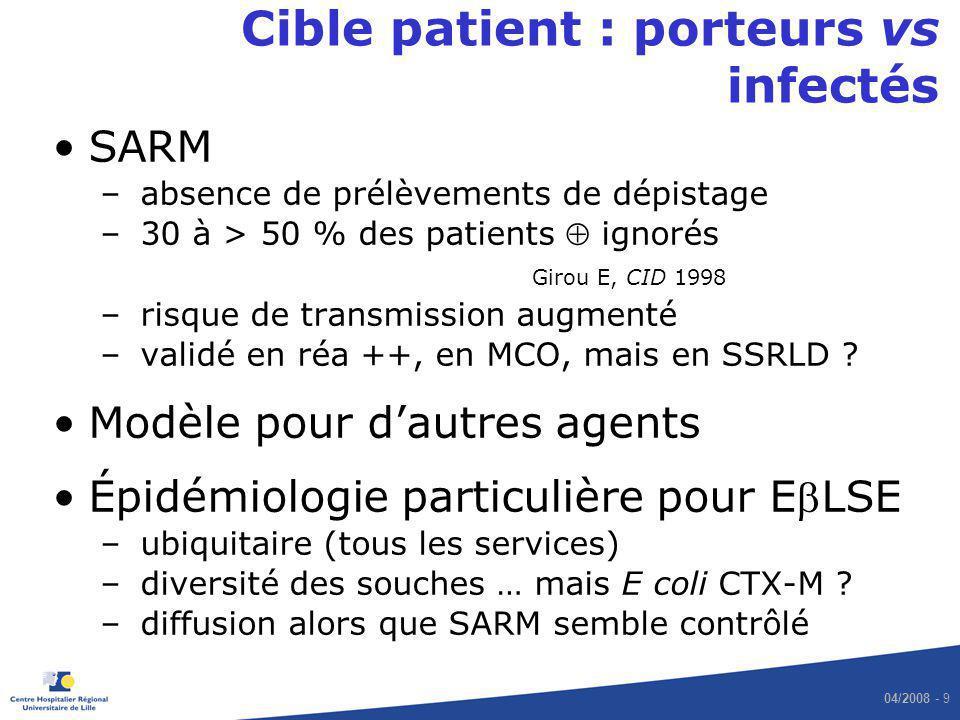 04/2008 - 9 Cible patient : porteurs vs infectés SARM –absence de prélèvements de dépistage –30 à > 50 % des patients ignorés Girou E, CID 1998 –risqu