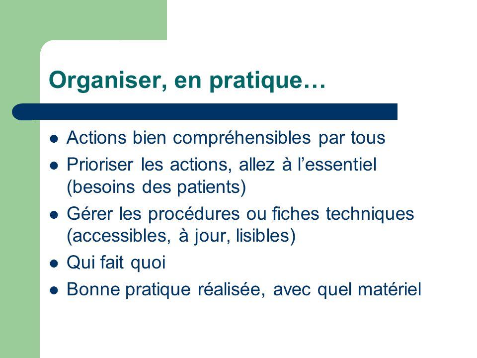 Organiser, en pratique… Actions bien compréhensibles par tous Prioriser les actions, allez à lessentiel (besoins des patients) Gérer les procédures ou