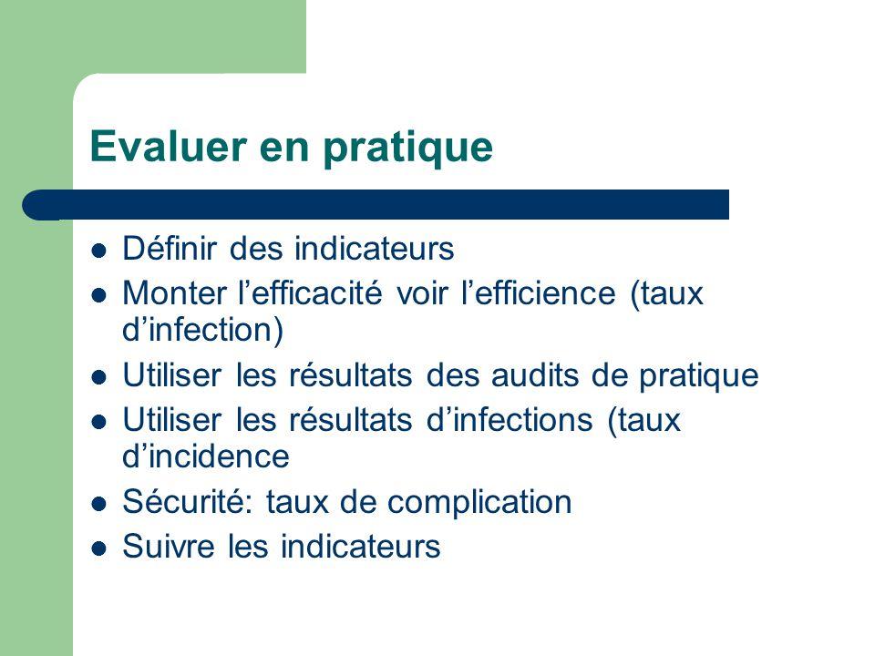 Evaluer en pratique Définir des indicateurs Monter lefficacité voir lefficience (taux dinfection) Utiliser les résultats des audits de pratique Utilis
