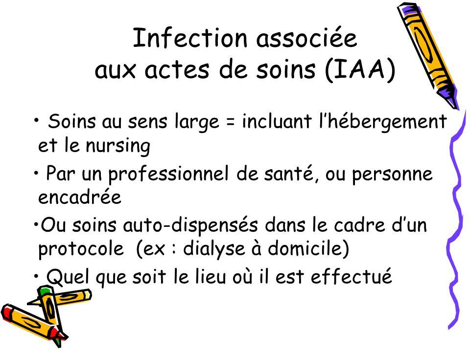 Infection associée aux actes de soins (IAA) Soins au sens large = incluant lhébergement et le nursing Par un professionnel de santé, ou personne encad