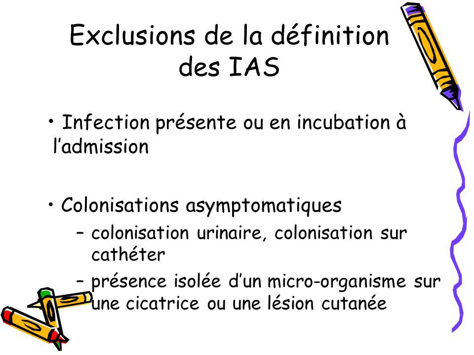 Exclusions de la définition des IAS Infection présente ou en incubation à ladmission Colonisations asymptomatiques –colonisation urinaire, colonisatio
