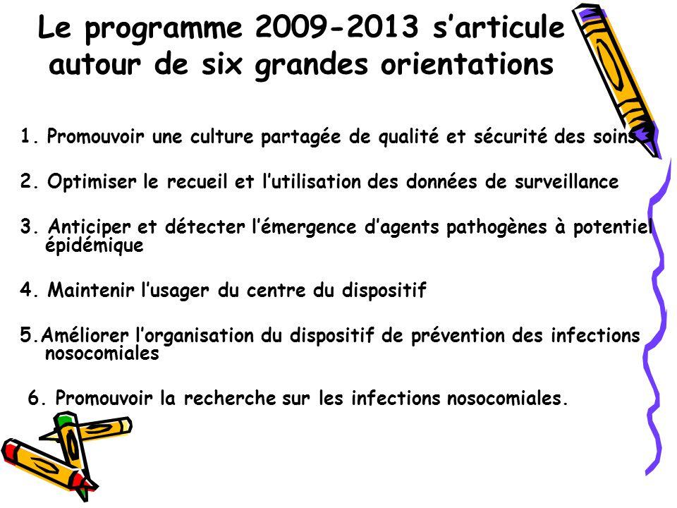 Le programme 2009-2013 sarticule autour de six grandes orientations 1. Promouvoir une culture partagée de qualité et sécurité des soins 2. Optimiser l