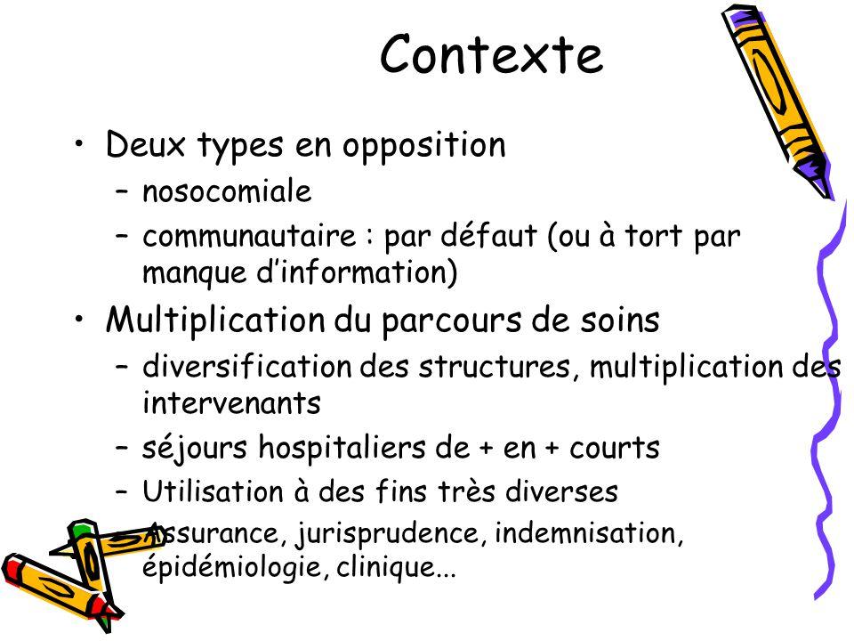 Contexte Deux types en opposition –nosocomiale –communautaire : par défaut (ou à tort par manque dinformation) Multiplication du parcours de soins –di