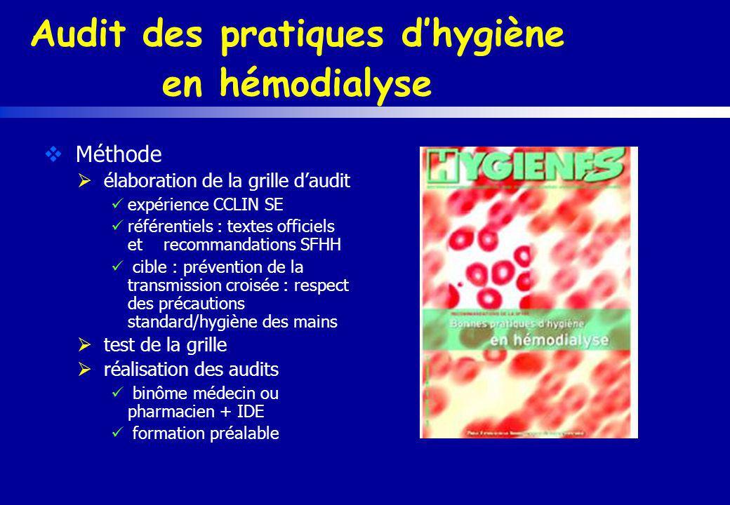 Audit des pratiques dhygiène en hémodialyse Méthode élaboration de la grille daudit expérience CCLIN SE référentiels : textes officiels et recommandat