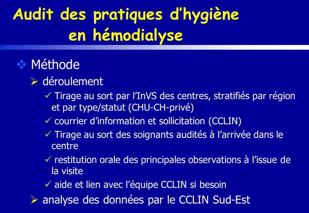 Audit des pratiques dhygiène en hémodialyse Méthode déroulement Tirage au sort par lInVS des centres, stratifiés par région et par type/statut (CHU-CH