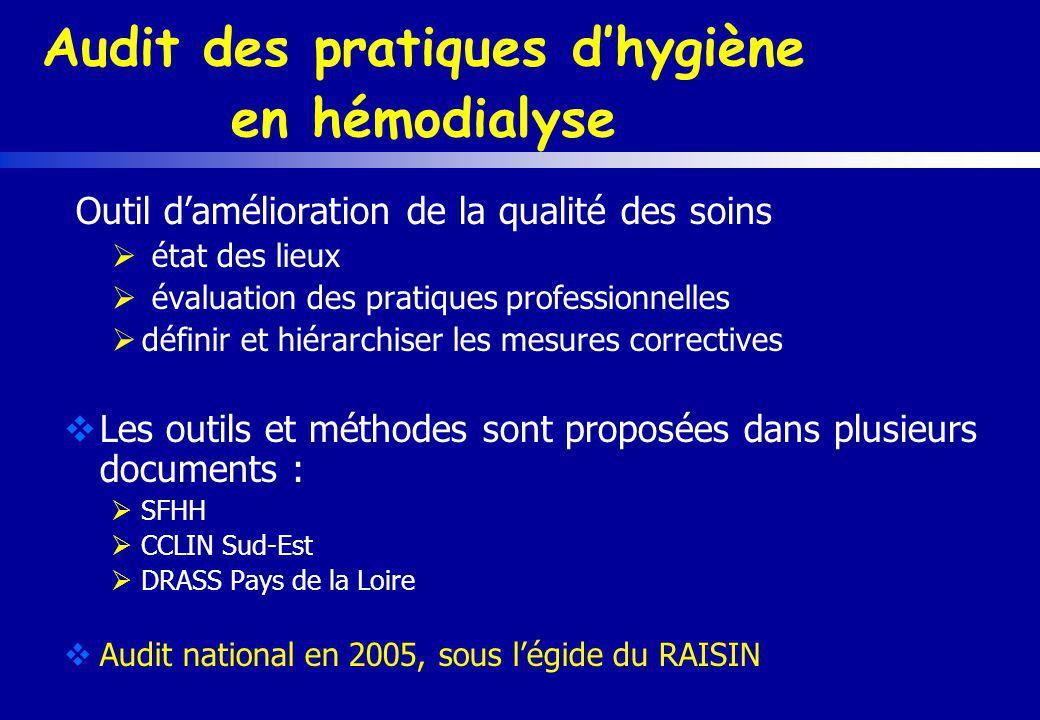 Audit des pratiques dhygiène en hémodialyse Outil damélioration de la qualité des soins état des lieux évaluation des pratiques professionnelles défin