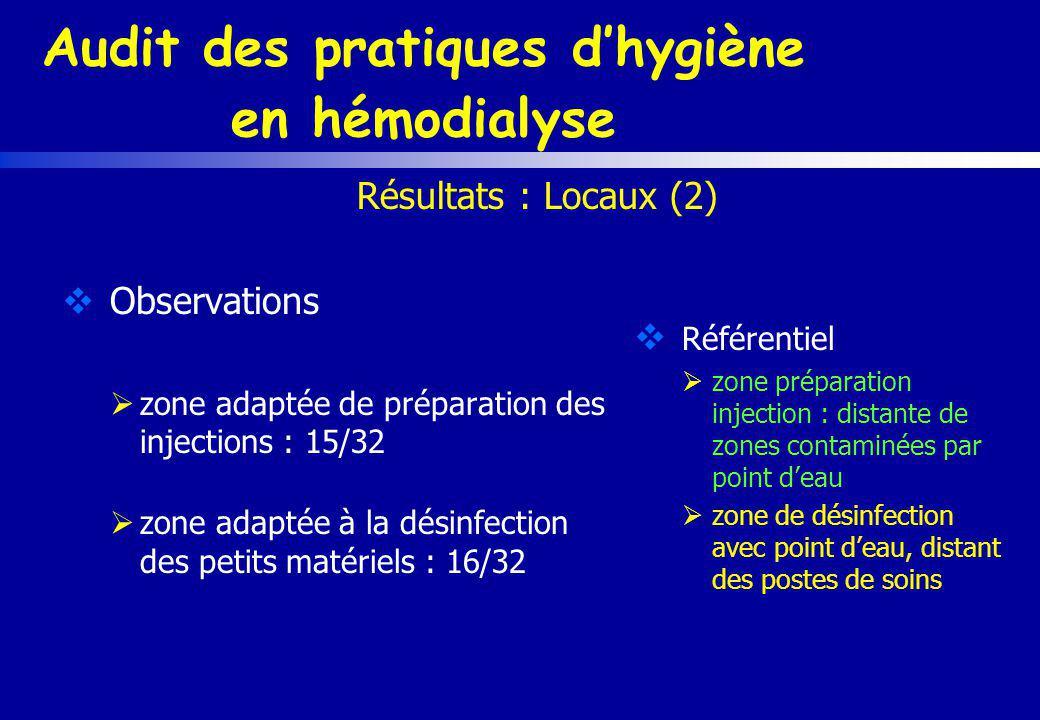Audit des pratiques dhygiène en hémodialyse Observations zone adaptée de préparation des injections : 15/32 zone adaptée à la désinfection des petits