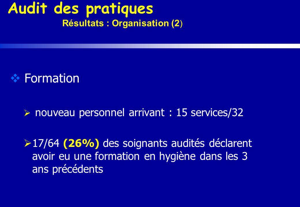 Audit des pratiques Résultats : Organisation (2 ) Formation nouveau personnel arrivant : 15 services/32 17/64 (26%) des soignants audités déclarent av