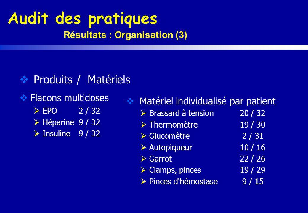 Audit des pratiques Résultats : Organisation (3) Produits / Matériels Flacons multidoses EPO 2 / 32 Héparine 9 / 32 Insuline 9 / 32 Matériel individua