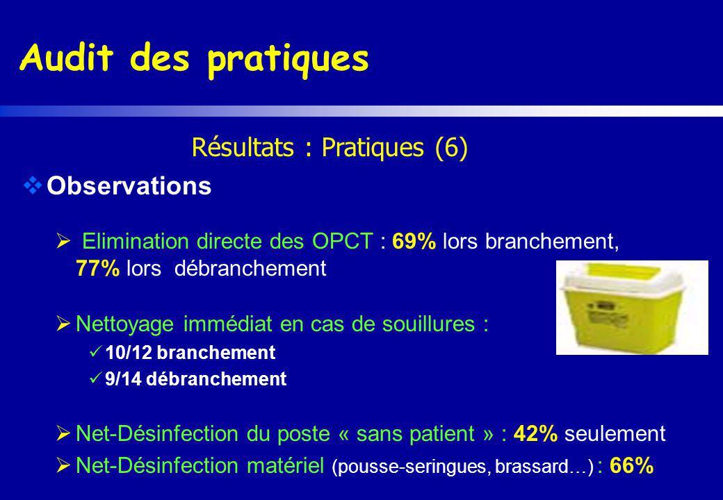 Audit des pratiques Observations Elimination directe des OPCT : 69% lors branchement, 77% lors débranchement Nettoyage immédiat en cas de souillures :