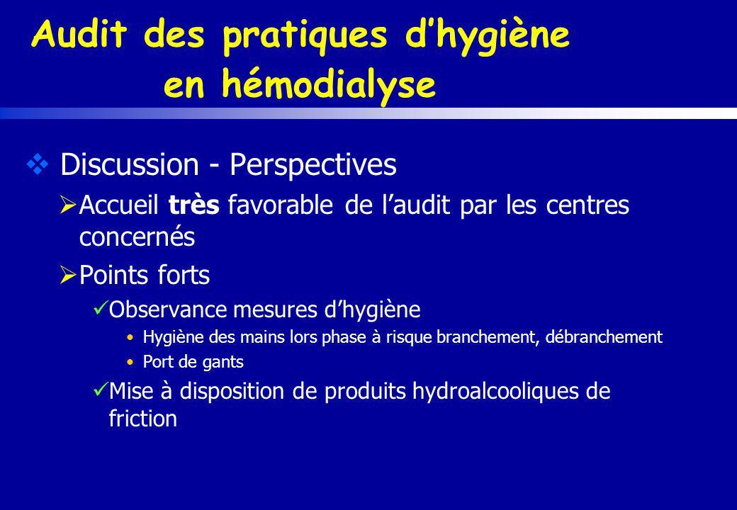 Audit des pratiques dhygiène en hémodialyse Discussion - Perspectives Accueil très favorable de laudit par les centres concernés Points forts Observan