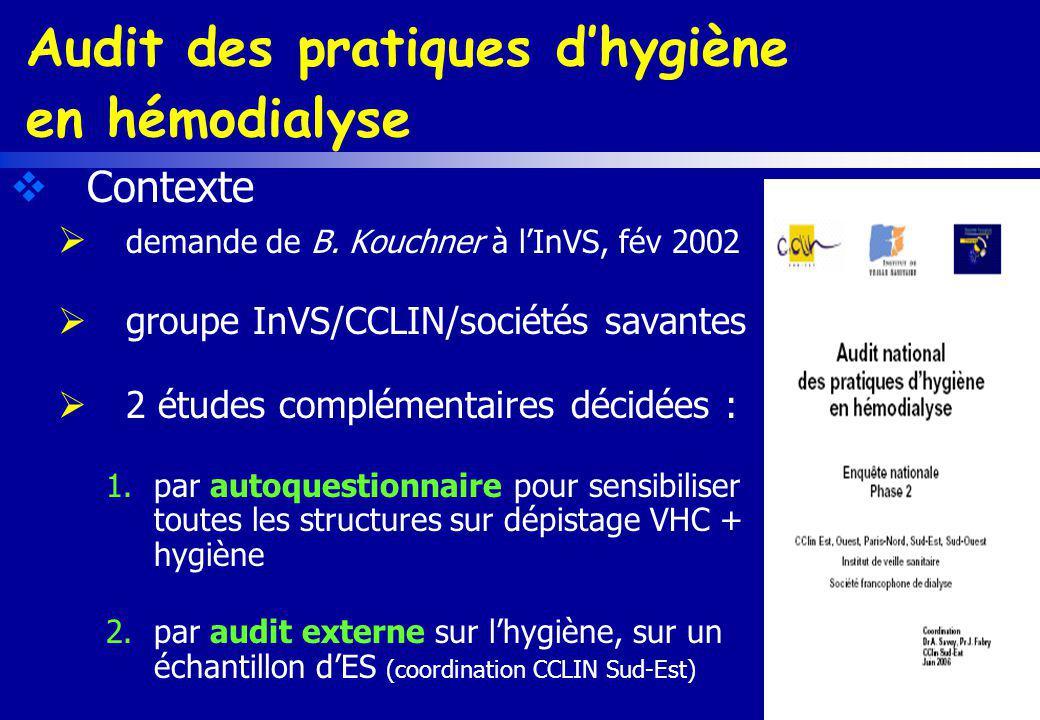 Audit des pratiques dhygiène en hémodialyse Contexte demande de B. Kouchner à lInVS, fév 2002 groupe InVS/CCLIN/sociétés savantes 2 études complémenta