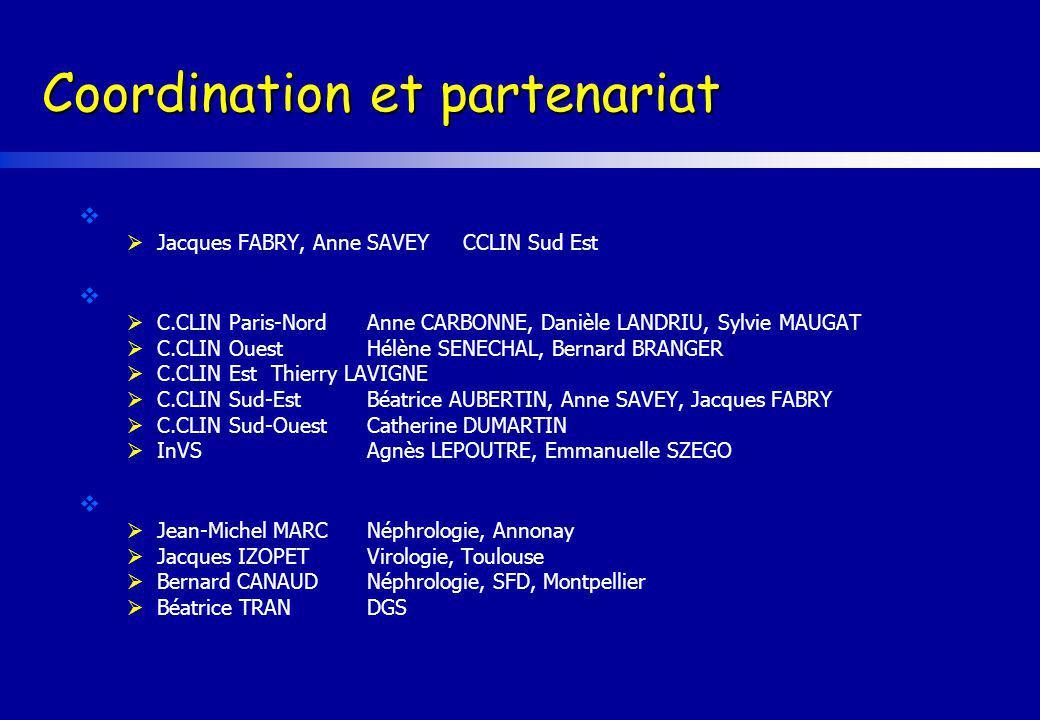 Coordination et partenariat Coordination Jacques FABRY, Anne SAVEYCCLIN Sud Est Groupe de pilotage C.CLIN Paris-Nord Anne CARBONNE, Danièle LANDRIU, S