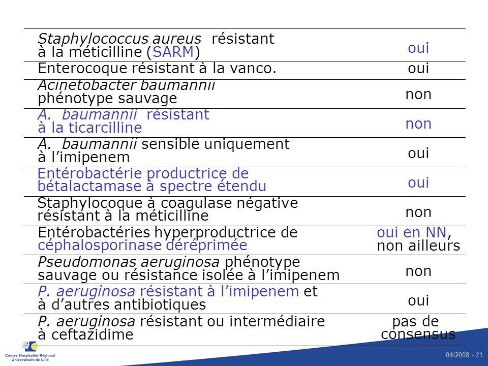 04/2008 - 21 oui Staphylococcus aureus résistant à la méticilline (SARM) ouiEnterocoque résistant à la vanco.