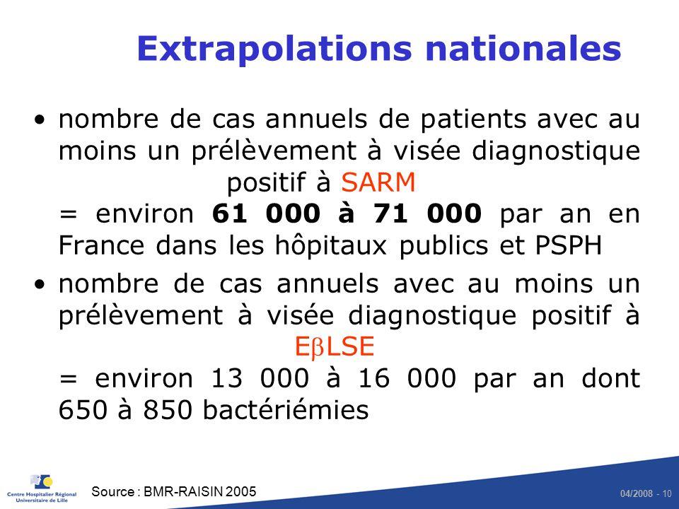 04/2008 - 10 Extrapolations nationales nombre de cas annuels de patients avec au moins un prélèvement à visée diagnostique positif à SARM = environ 61