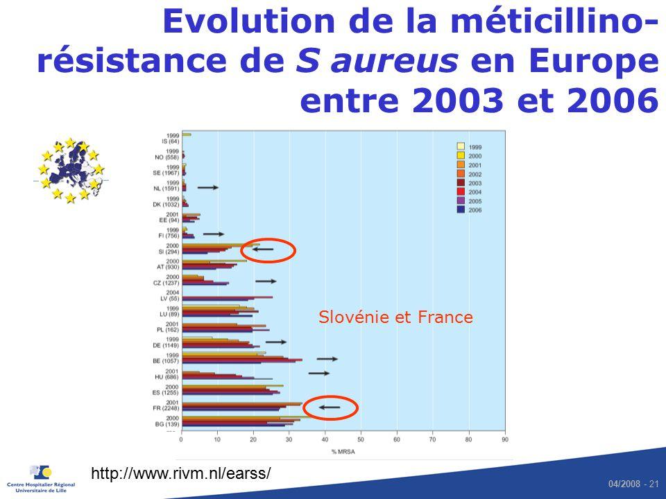 04/2008 - 21 Evolution de la méticillino- résistance de S aureus en Europe entre 2003 et 2006 Slovénie et France http://www.rivm.nl/earss/