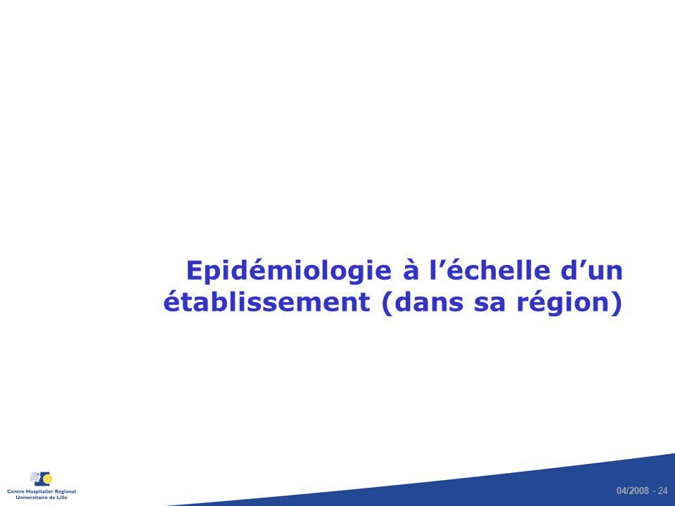 04/2008 - 24 Epidémiologie à léchelle dun établissement (dans sa région)