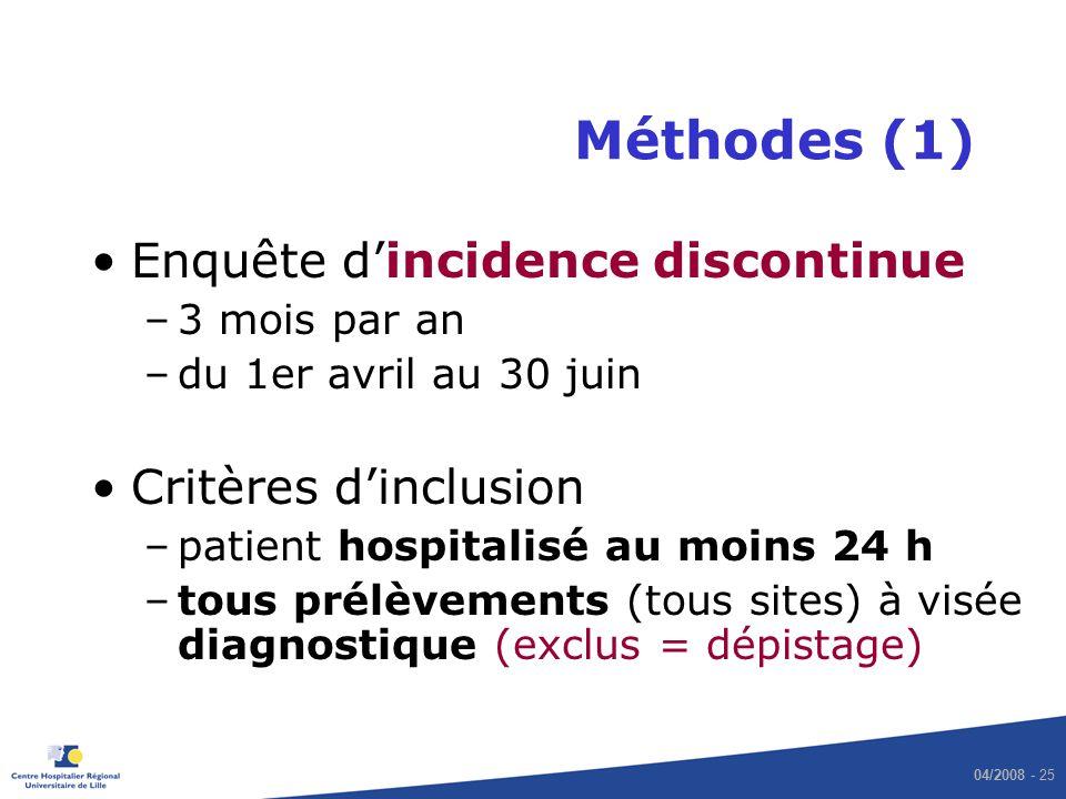 04/2008 - 25 Méthodes (1) Enquête dincidence discontinue –3 mois par an –du 1er avril au 30 juin Critères dinclusion –patient hospitalisé au moins 24