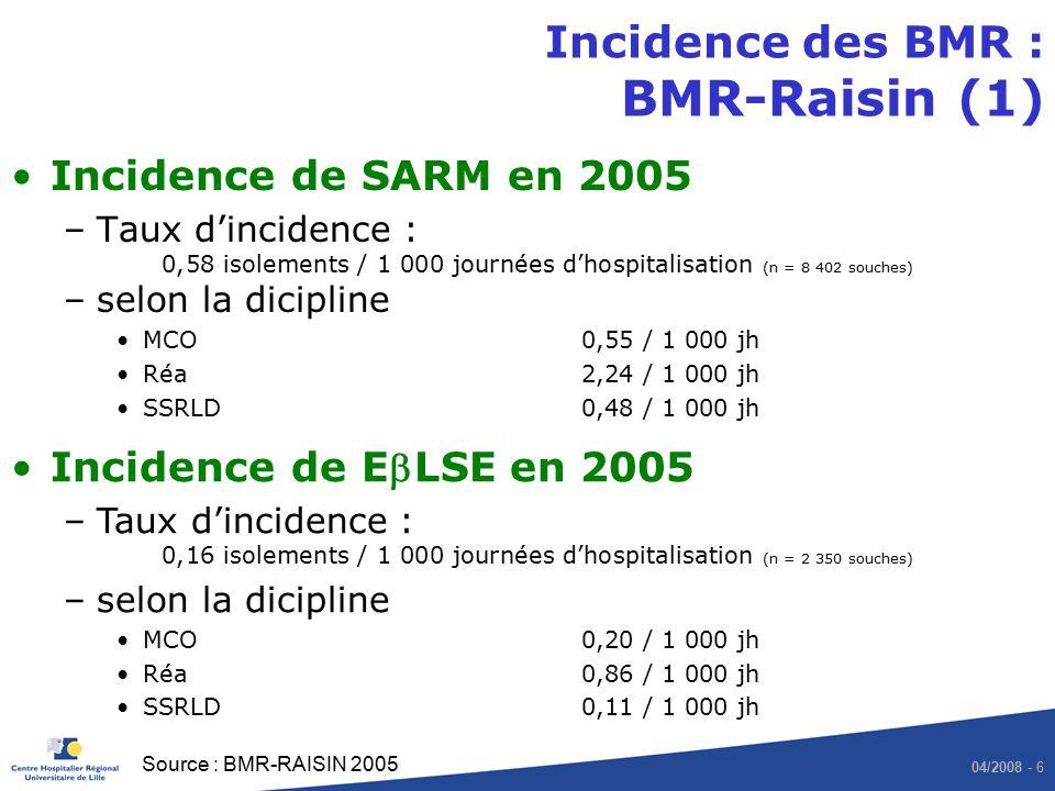 04/2008 - 17 Résistance de S aureus à la meticilline en 2003 en Europe EARSS http://www.rivm.nl/earss/ proportion of invasive isolates resistant to methicillin in 2003