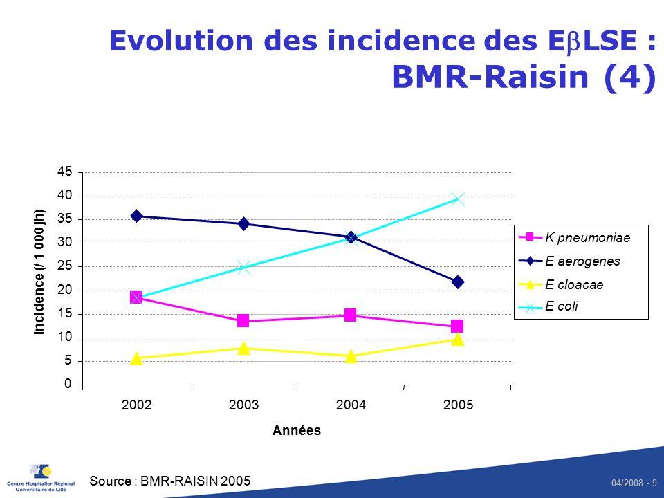 04/2008 - 10 Extrapolations nationales nombre de cas annuels de patients avec au moins un prélèvement à visée diagnostique positif à SARM = environ 61 000 à 71 000 par an en France dans les hôpitaux publics et PSPH nombre de cas annuels avec au moins un prélèvement à visée diagnostique positif à ELSE = environ 13 000 à 16 000 par an dont 650 à 850 bactériémies Source : BMR-RAISIN 2005