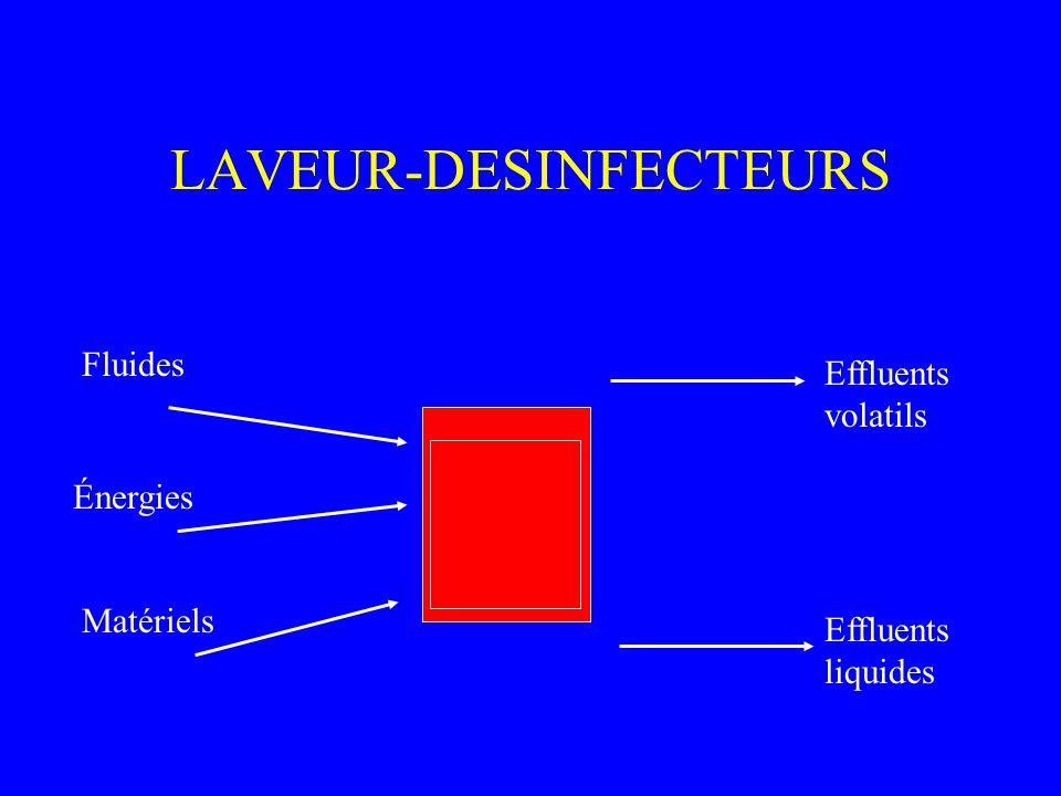 LAVEUR-DESINFECTEURS Fluides Énergies Matériels Effluents volatils Effluents liquides