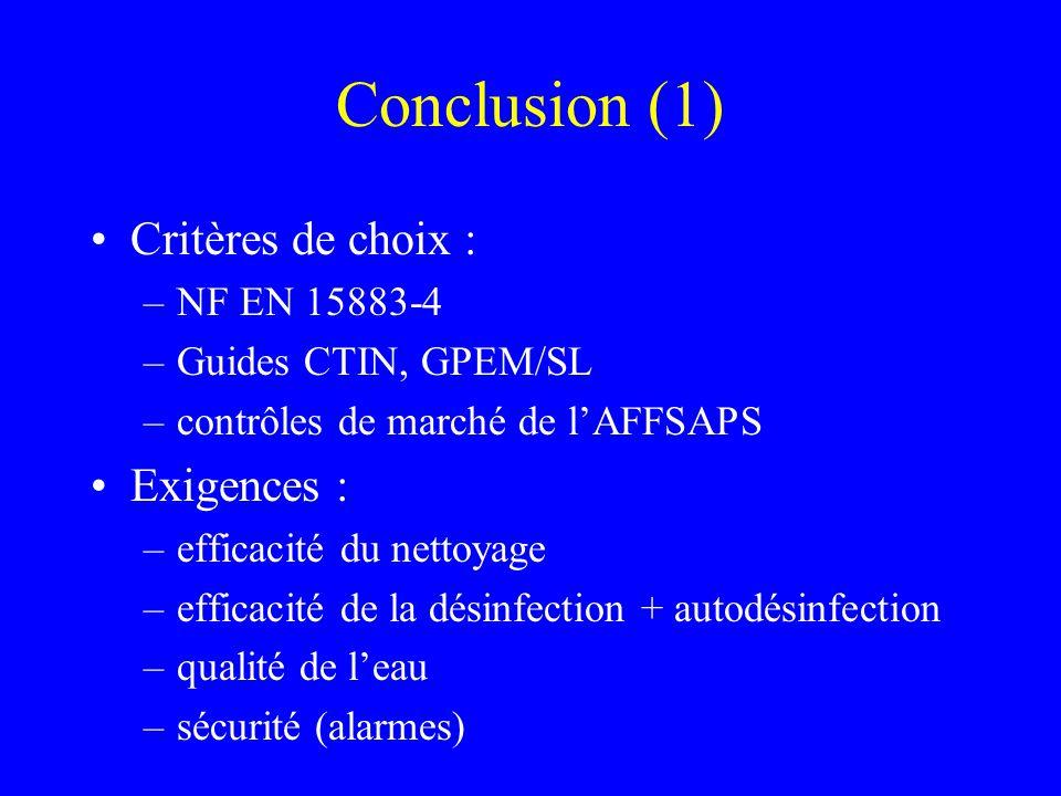 Conclusion (1) Critères de choix : –NF EN 15883-4 –Guides CTIN, GPEM/SL –contrôles de marché de lAFFSAPS Exigences : –efficacité du nettoyage –efficacité de la désinfection + autodésinfection –qualité de leau –sécurité (alarmes)