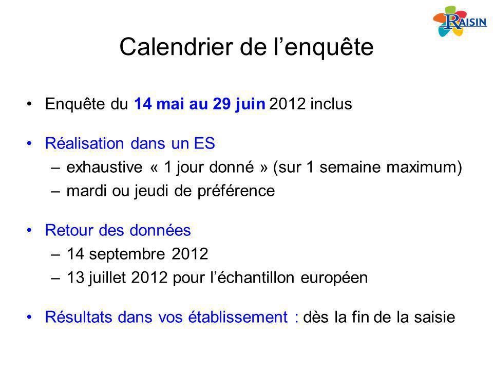 Calendrier de lenquête Enquête du 14 mai au 29 juin 2012 inclus Réalisation dans un ES –exhaustive « 1 jour donné » (sur 1 semaine maximum) –mardi ou