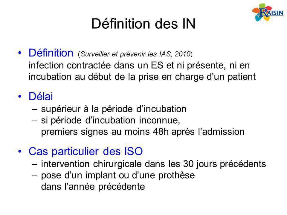 Définition des IN Définition (Surveiller et prévenir les IAS, 2010) infection contractée dans un ES et ni présente, ni en incubation au début de la pr