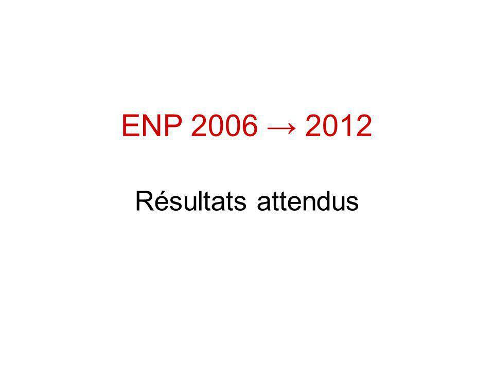 ENP 2006 2012 Résultats attendus