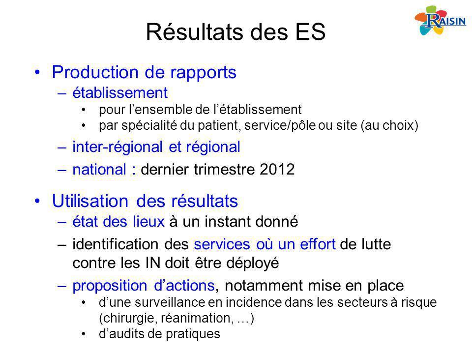 Résultats des ES Production de rapports –établissement pour lensemble de létablissement par spécialité du patient, service/pôle ou site (au choix) –in