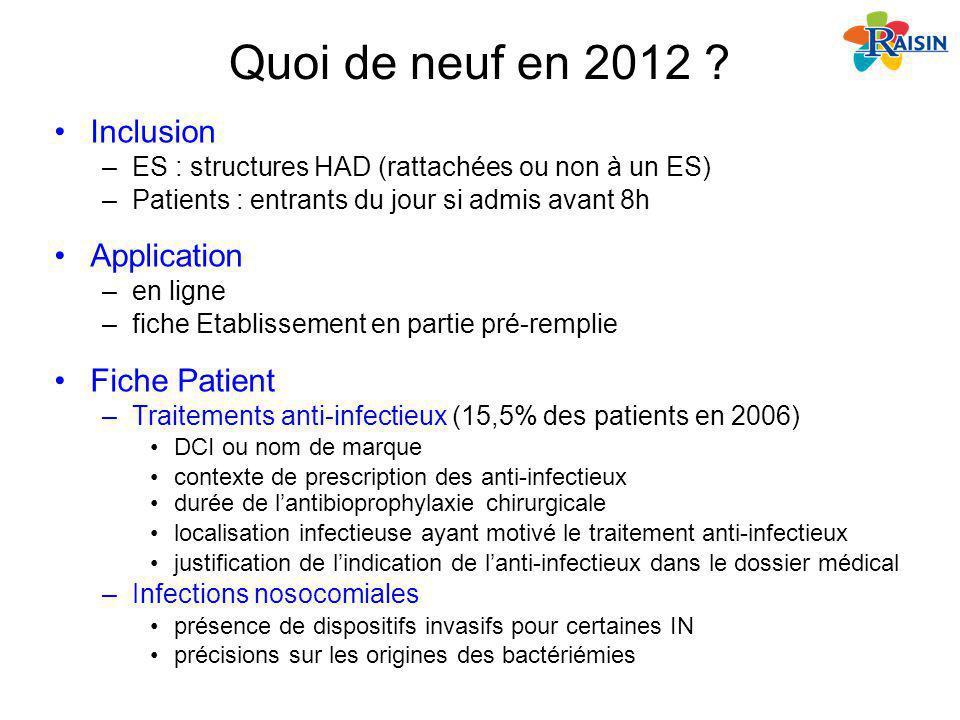 Quoi de neuf en 2012 ? Inclusion –ES : structures HAD (rattachées ou non à un ES) –Patients : entrants du jour si admis avant 8h Application –en ligne