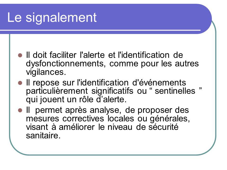 Le signalement Il doit faciliter l alerte et l identification de dysfonctionnements, comme pour les autres vigilances.